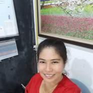 mudam_3009's profile photo