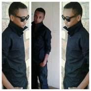kene046's profile photo