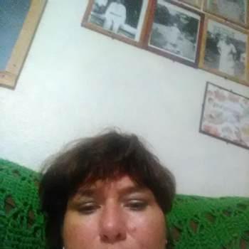 deanied4_Arkansas_Solteiro(a)_Feminino