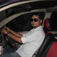 zarni_hr's profile photo