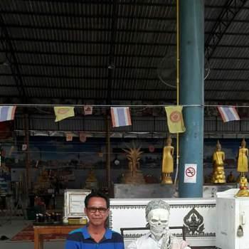 user_ih7813_Krung Thep Maha Nakhon_Độc thân_Nam