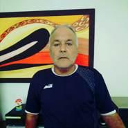 user_dnb348's profile photo