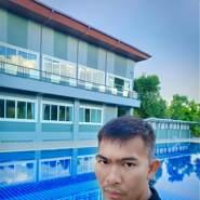sut261's profile photo