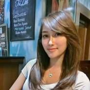 caecilia_88's profile photo