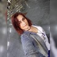 sandran138's profile photo