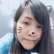 Forfangziii's profile photo