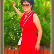 ngocphann's profile photo