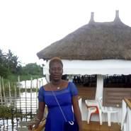 alimatacoulibaly422's profile photo