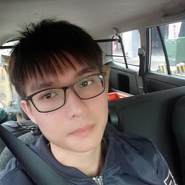 hoowpp's profile photo