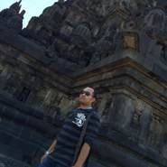 cakarjoekampoeng's profile photo