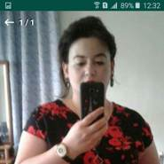 seltenet's profile photo