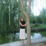 elena_ivanova3's profile photo
