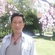 ducp620's profile photo