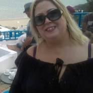 rafiak7's profile photo