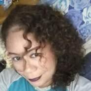 esterlinm's profile photo