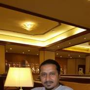 fawazh15's profile photo
