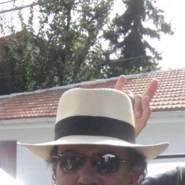 ilbrugolone's profile photo