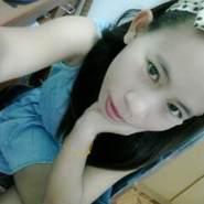 Noey76631's profile photo
