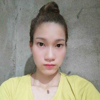 Thanhxuannnn 's profile picture