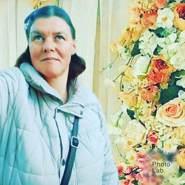 anniej18's profile photo