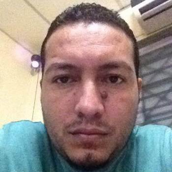 miguelmartinez131_Panama_Single_Male
