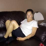 roseanng's profile photo