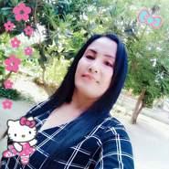 sukf036's profile photo