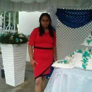 rosai4064's profile photo
