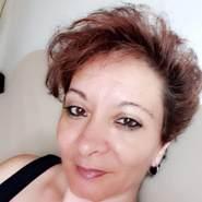 mariai788's profile photo