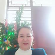 binhtranthanh11's profile photo
