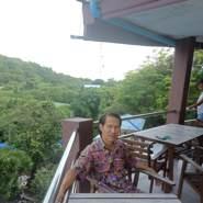 user_ae6355's profile photo