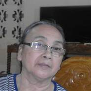venuso5's profile photo