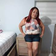 veleznilda308's profile photo
