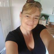 dorotawidawska's profile photo