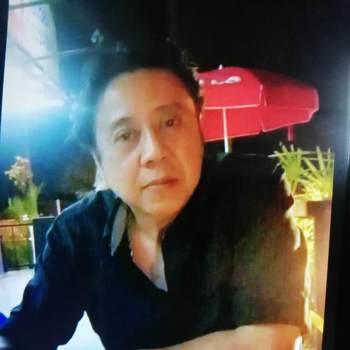 supetnit_k_Krung Thep Maha Nakhon_Độc thân_Nam