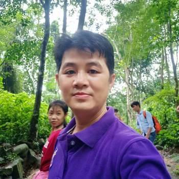 hungtrangnguyen_Ho Chi Minh_Kawaler/Panna_Mężczyzna
