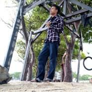 zulfikar110's profile photo