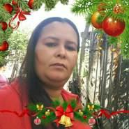 socorror22's profile photo