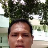 akhyarphonna's profile photo