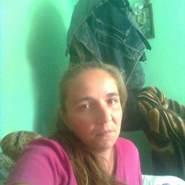 elenab145's profile photo
