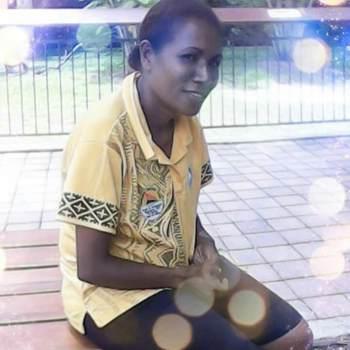 angief21_National Capital District (Port Moresby)_โสด_หญิง