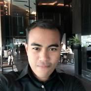 voravoots's profile photo