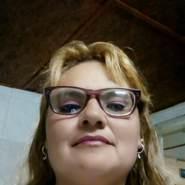 soniar184's profile photo