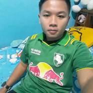 user_vnedc75's profile photo