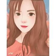 punyapongsai55's profile photo