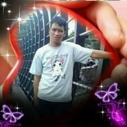peerasitr's profile photo