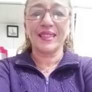 mariaa2896's profile photo
