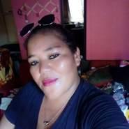 veronicaa170's profile photo