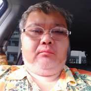 vinaij8's profile photo