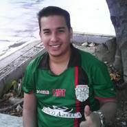 randya64's profile photo
